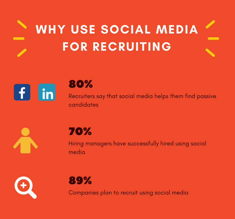 using-social-media-for-recruiting