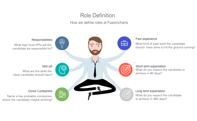 role-definition-graphic